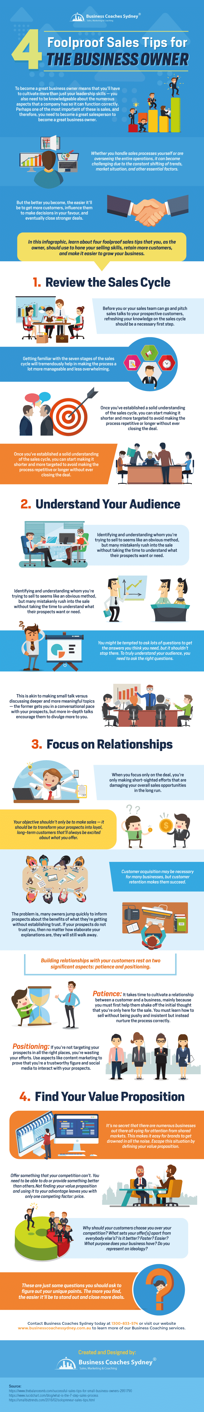 4 sales tips for businesses infographic