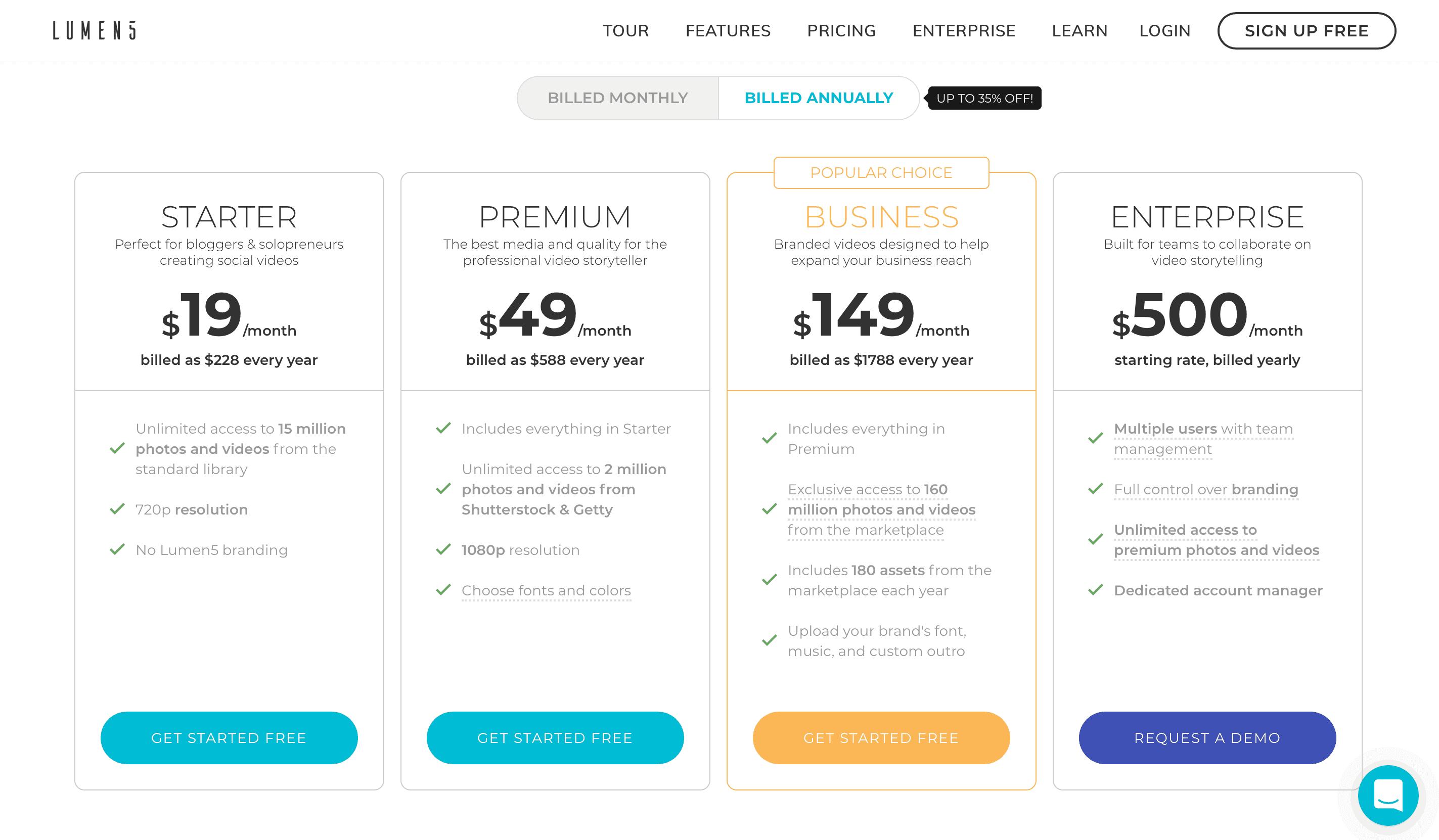 Lumen5 Pricing