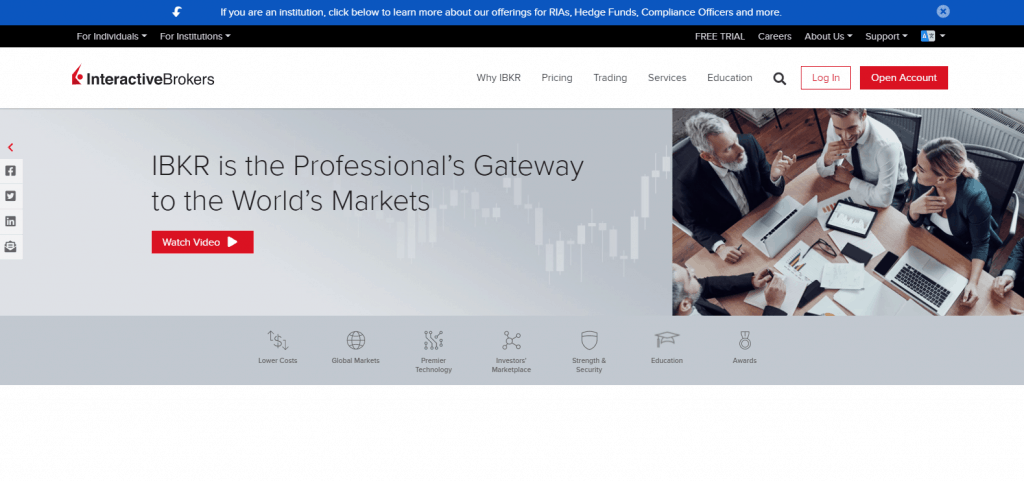 InteractiveBrokers best online trading platforms in Singapore